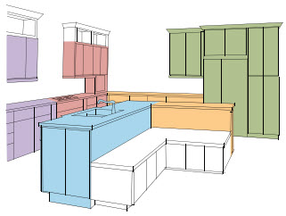 Helping you love your home for Kitchen design zones